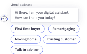 Chatbots for qualifying leads