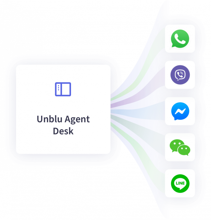 Integrate third-party messaging solution